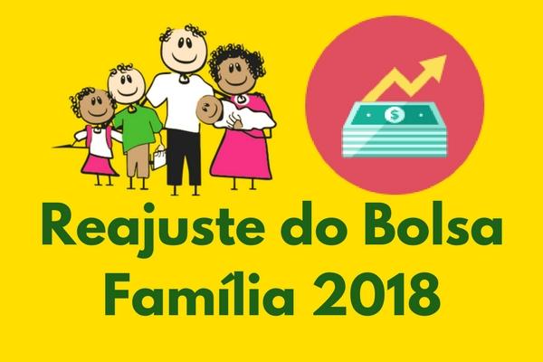 Bolsa Família começa a pagar benefício com reajuste