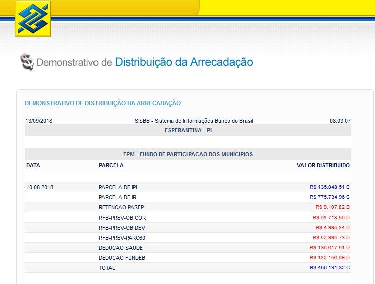 Prefeitura de Esperantina recebeu mais de R$ 5 milhões de reais