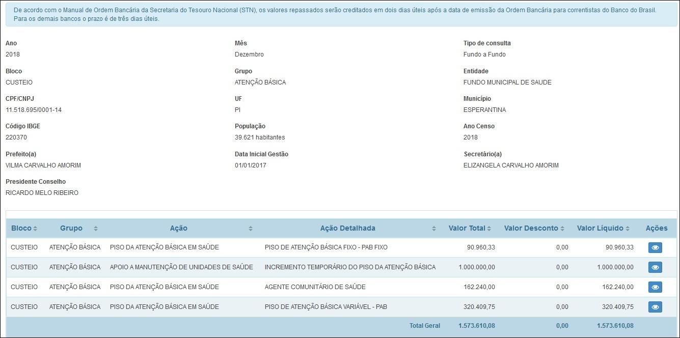 Secretaria de Saúde de Esperantina recebeu R$ 1 milhão de recurso extra no mês de dezembro