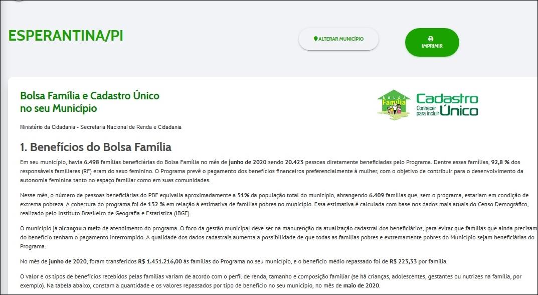 51% da população de Esperantina é beneficiada pelo Programa Bolsa Família